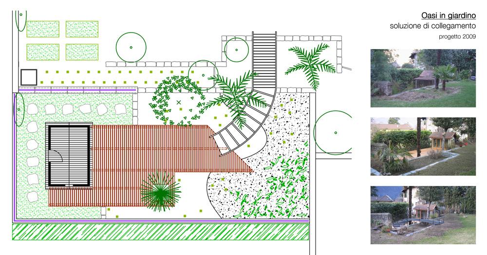 04-Oasi-in-giardino